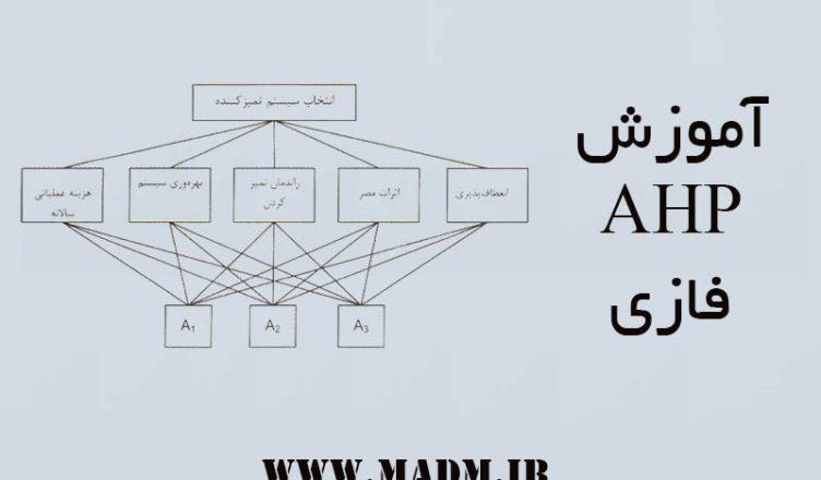 آموزش AHP فازی